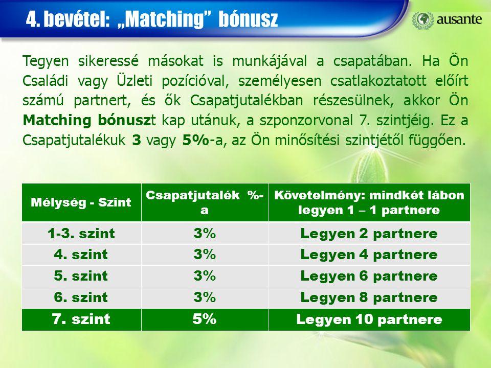 Követelmény: mindkét lábon legyen 1 – 1 partnere