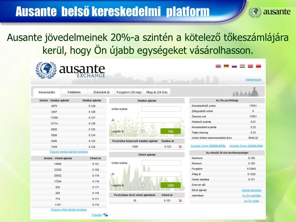 Ausante belső kereskedelmi platform