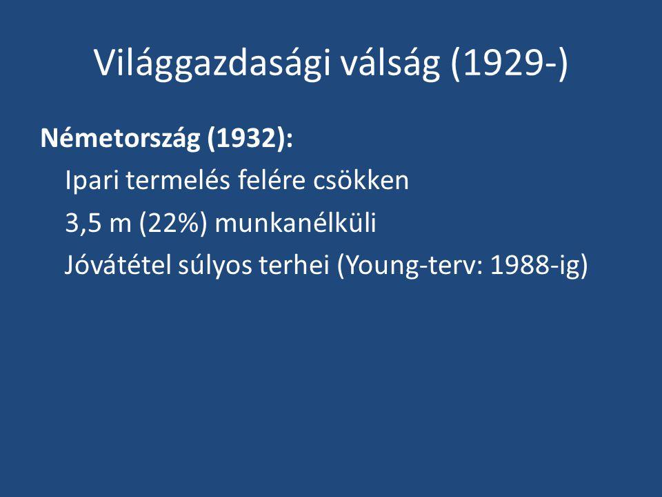 Világgazdasági válság (1929-)