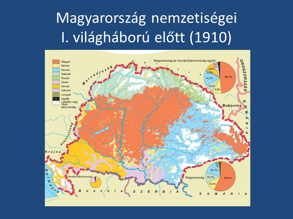 Magyarország nemzetiségei I. világháború előtt (1910)
