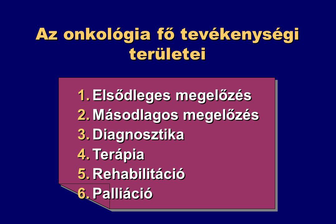 Az onkológia fő tevékenységi területei
