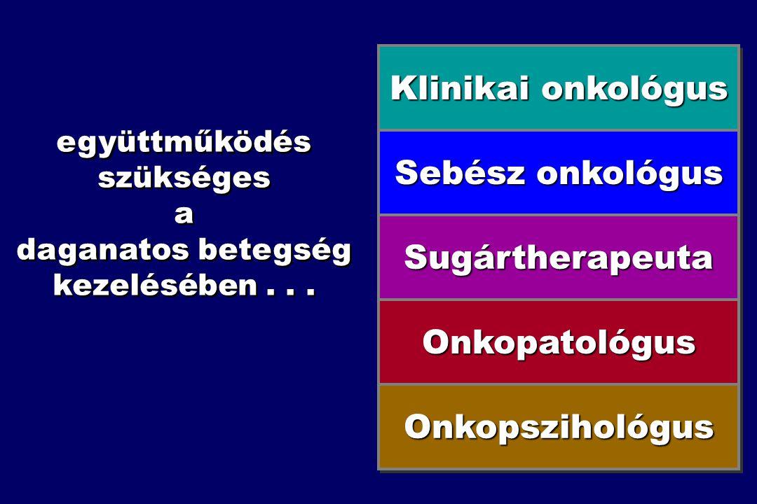 Klinikai onkológus Sebész onkológus Sugártherapeuta Onkopatológus