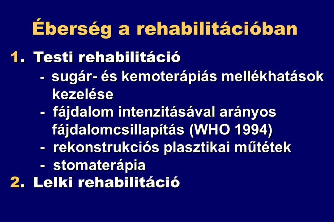 Éberség a rehabilitációban