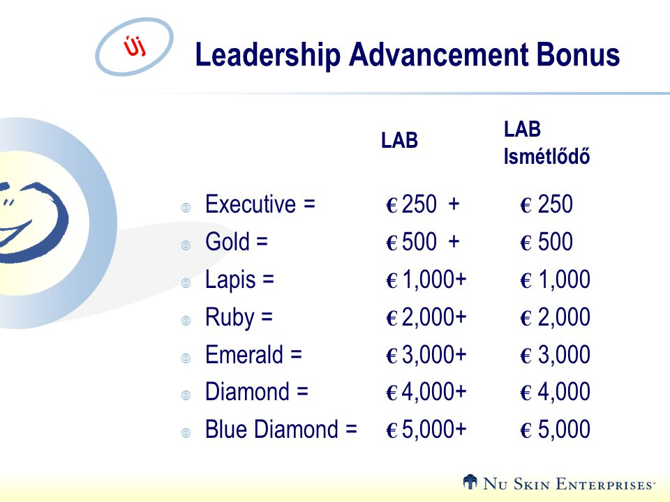 Leadership Advancement Bonus