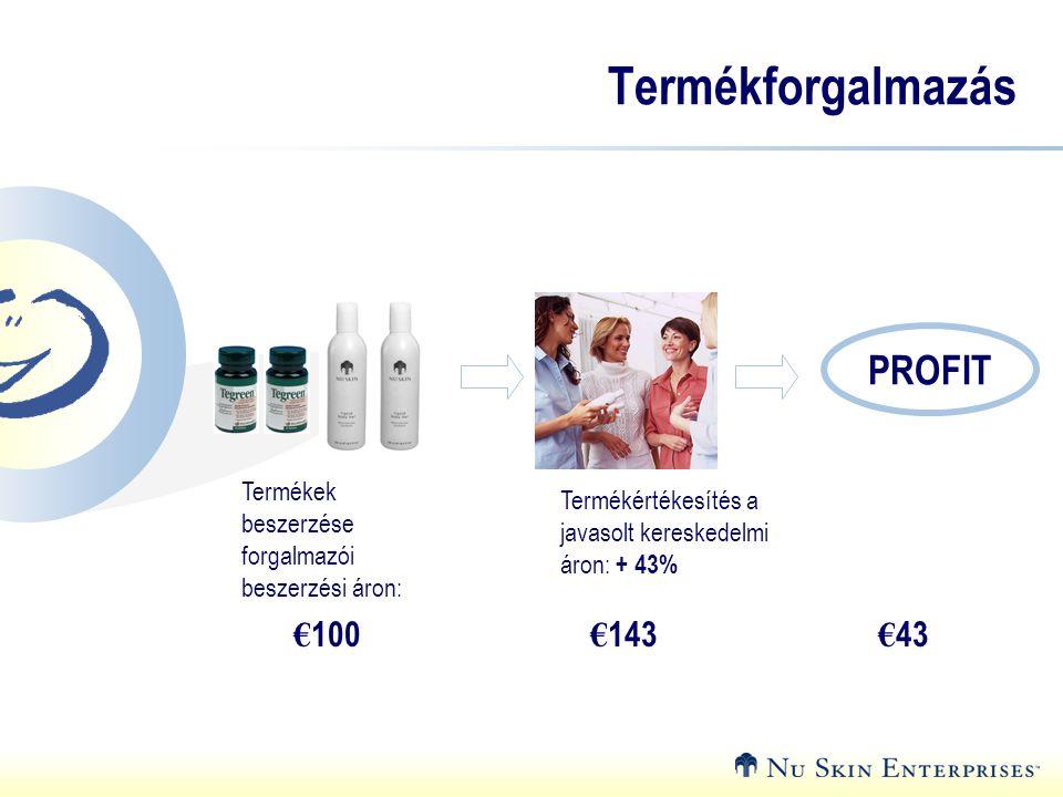 Termékforgalmazás PROFIT €100 €143 €43