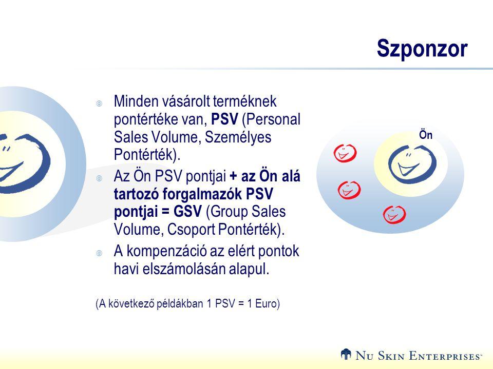 Szponzor Minden vásárolt terméknek pontértéke van, PSV (Personal Sales Volume, Személyes Pontérték).
