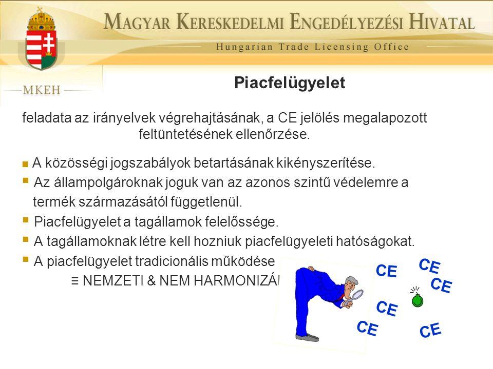Piacfelügyelet CE CE CE CE CE CE