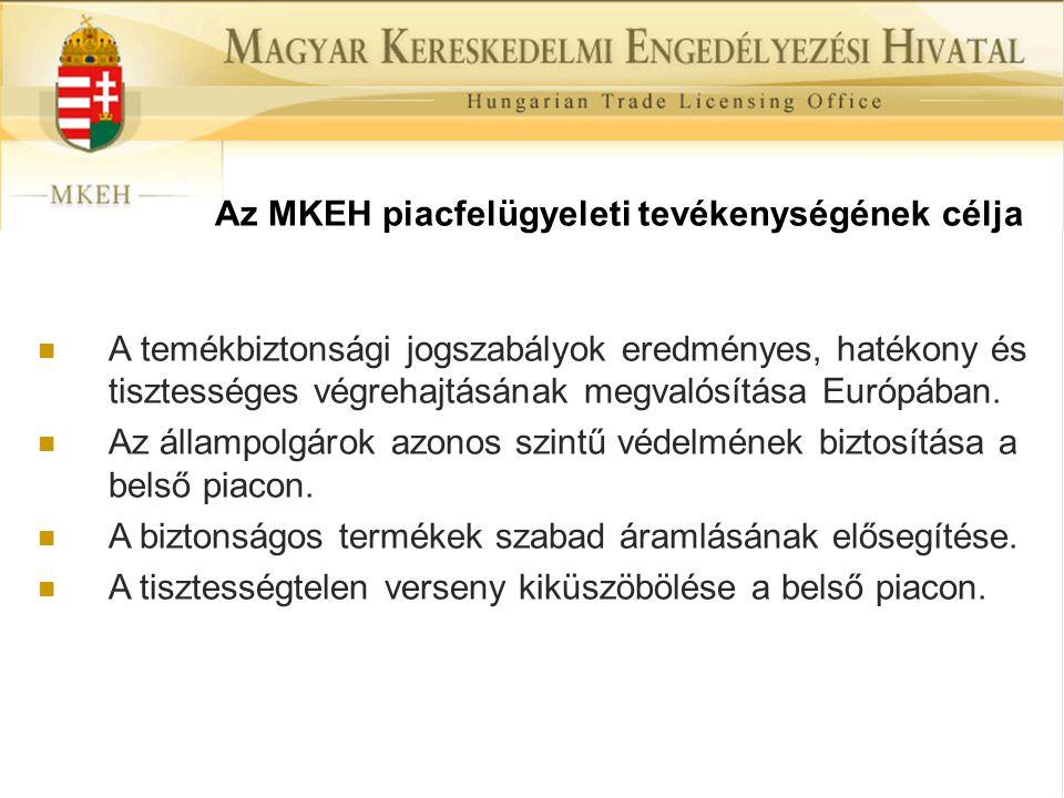 Az MKEH piacfelügyeleti tevékenységének célja