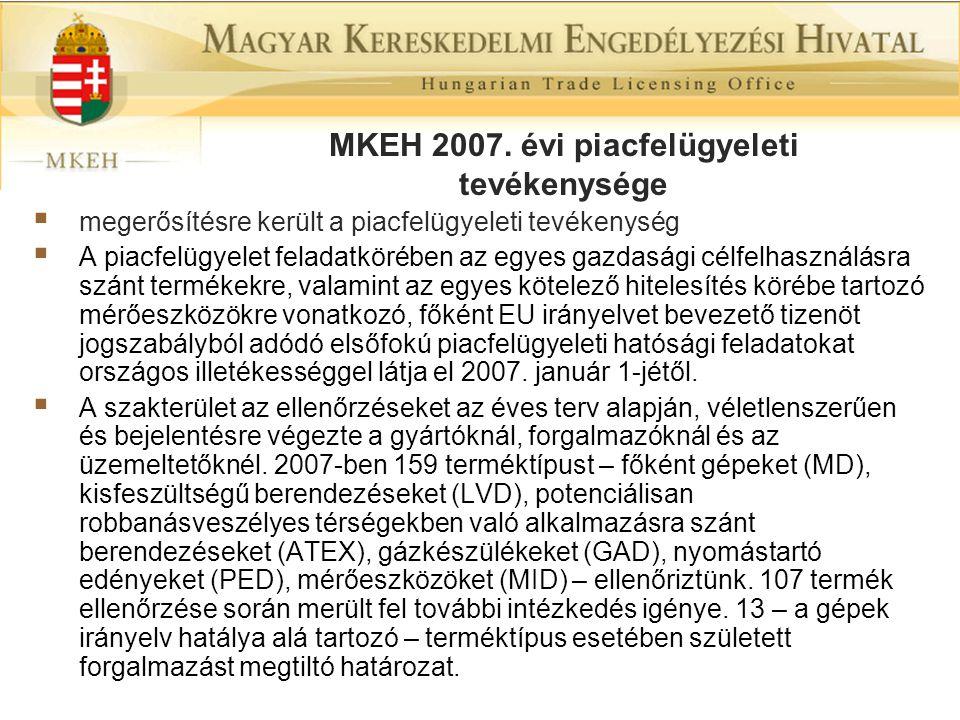 MKEH 2007. évi piacfelügyeleti