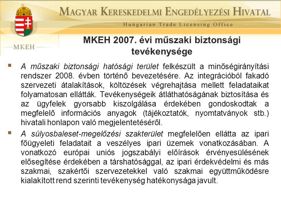 MKEH 2007. évi műszaki biztonsági