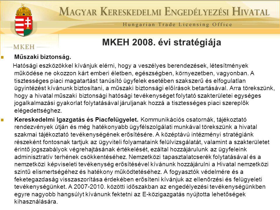MKEH 2008. évi stratégiája Műszaki biztonság.