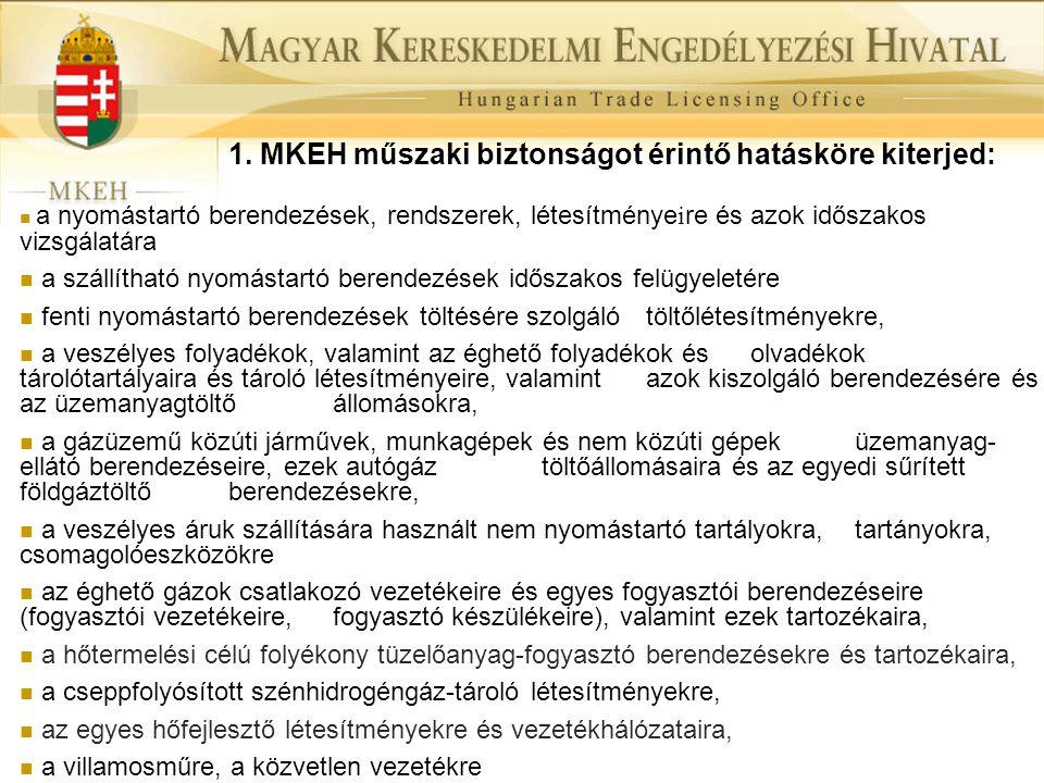 1. MKEH műszaki biztonságot érintő hatásköre kiterjed: