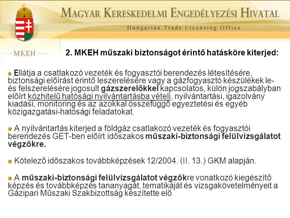 2. MKEH műszaki biztonságot érintő hatásköre kiterjed: