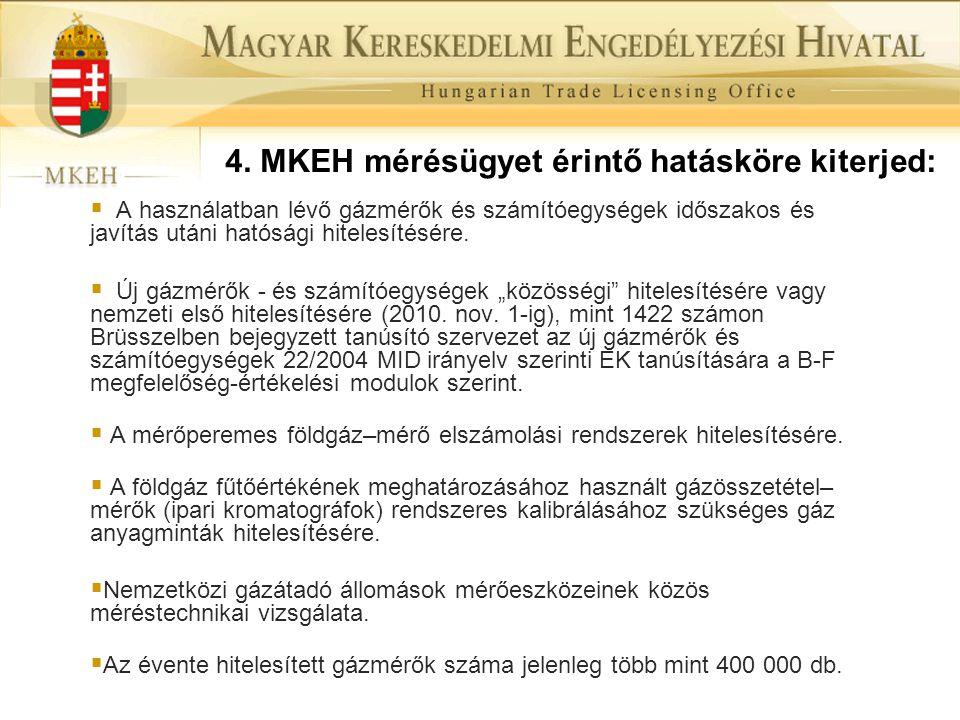 4. MKEH mérésügyet érintő hatásköre kiterjed: