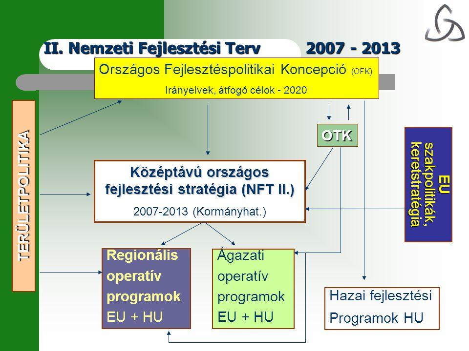 Középtávú országos fejlesztési stratégia (NFT II.)