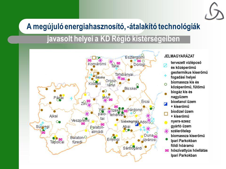 A megújuló energiahasznosító, -átalakító technológiák javasolt helyei a KD Régió kistérségeiben
