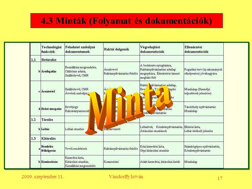4.3 Minták (Folyamat és dokumentációk)