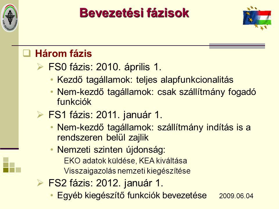 Bevezetési fázisok Három fázis FS0 fázis: 2010. április 1.