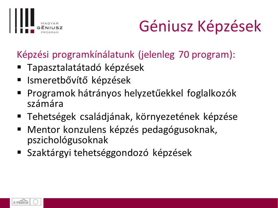 Géniusz Képzések Képzési programkínálatunk (jelenleg 70 program):
