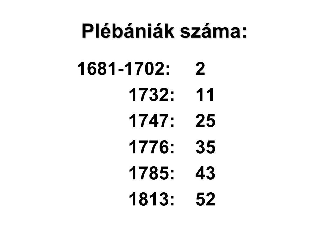 Plébániák száma: 1732: 11 1747: 25 1776: 35 1785: 43 1813: 52