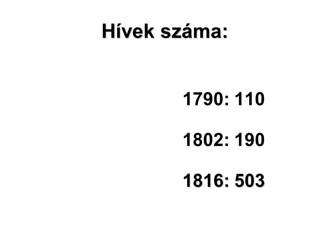 Hívek száma: 1790: 110 1802: 190 1816: 503