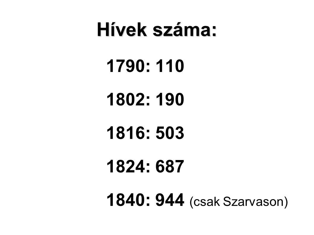 1790: 110 1802: 190 1816: 503 1824: 687 1840: 944 (csak Szarvason)
