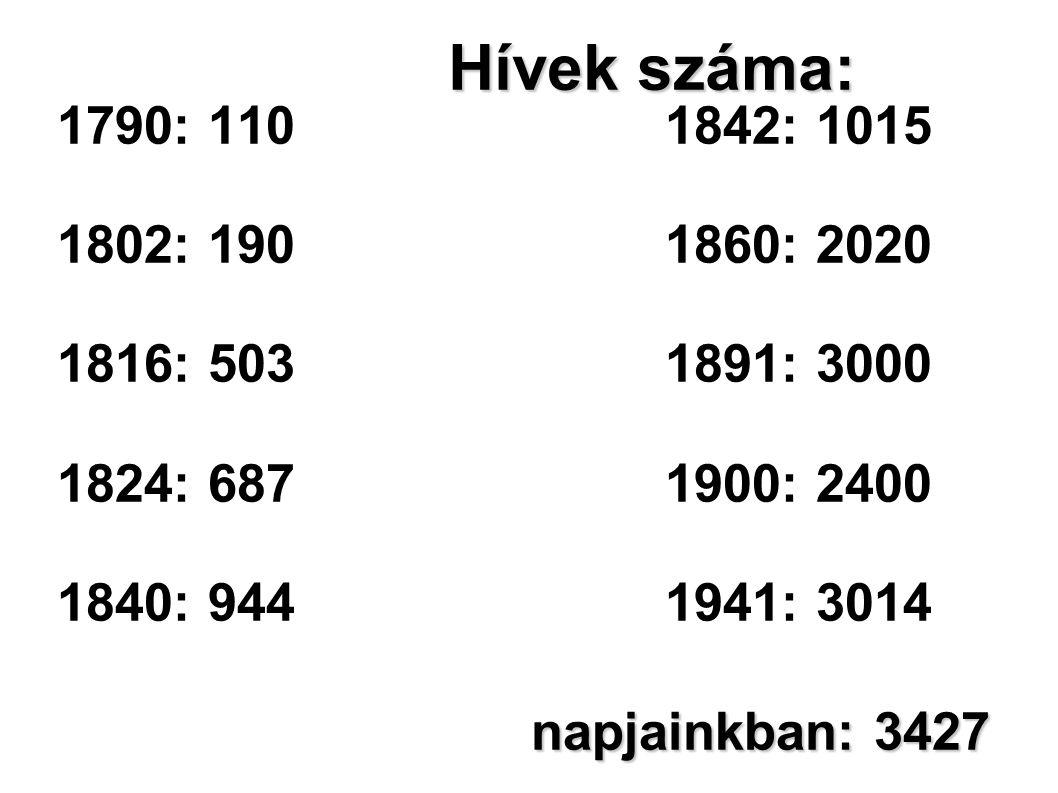 Hívek száma: napjainkban: 3427 1790: 110 1842: 1015