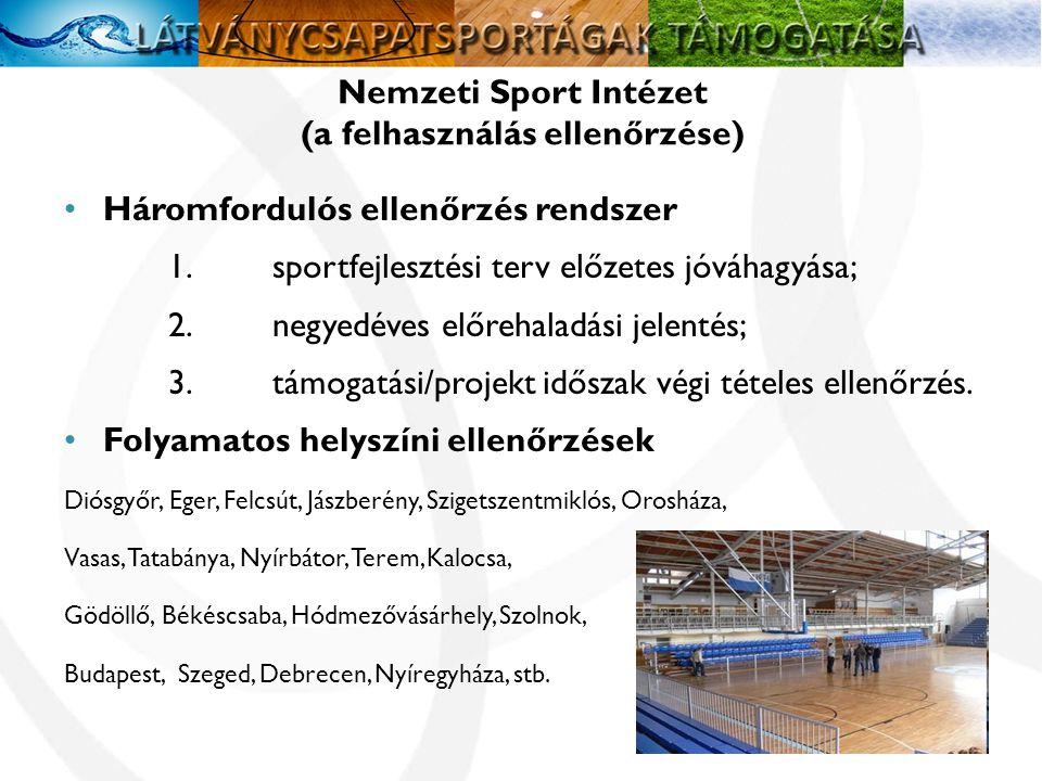 Nemzeti Sport Intézet (a felhasználás ellenőrzése)