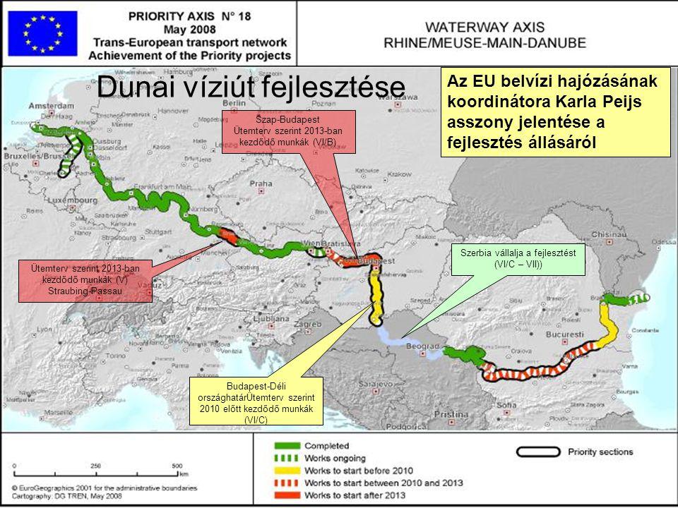 Dunai víziút fejlesztése