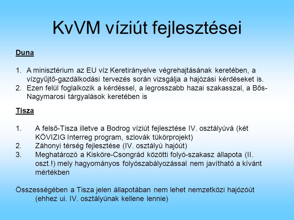 KvVM víziút fejlesztései
