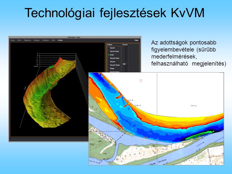 Technológiai fejlesztések KvVM