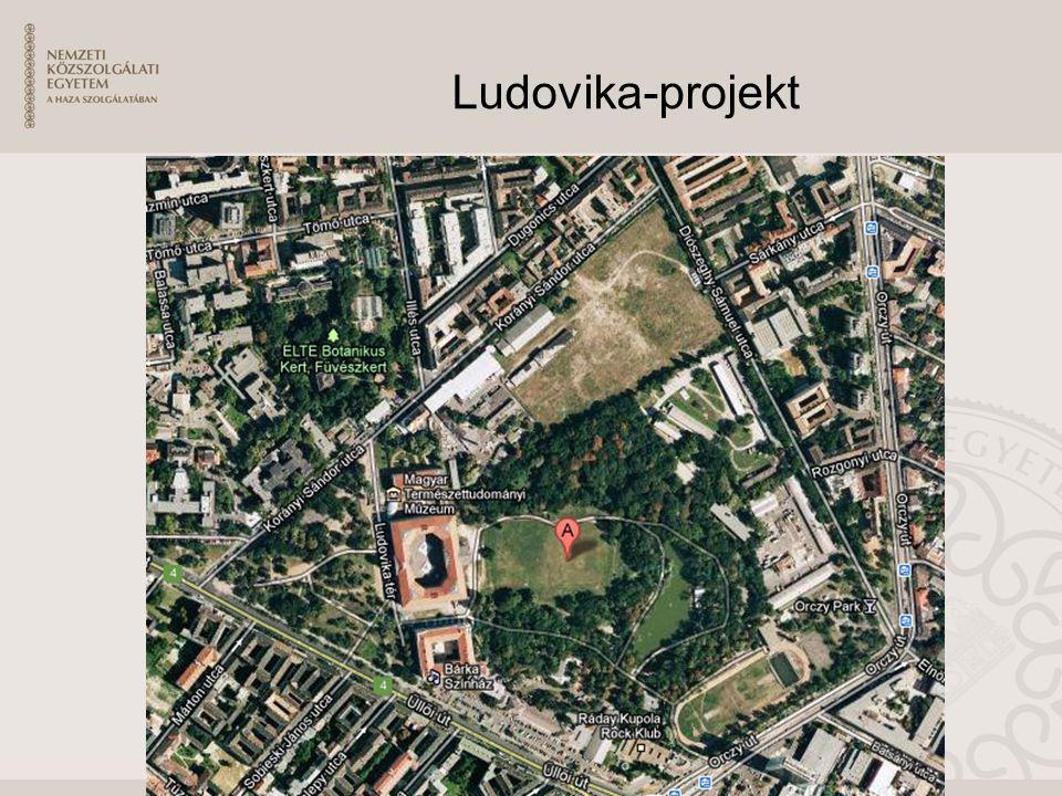 Ludovika-projekt