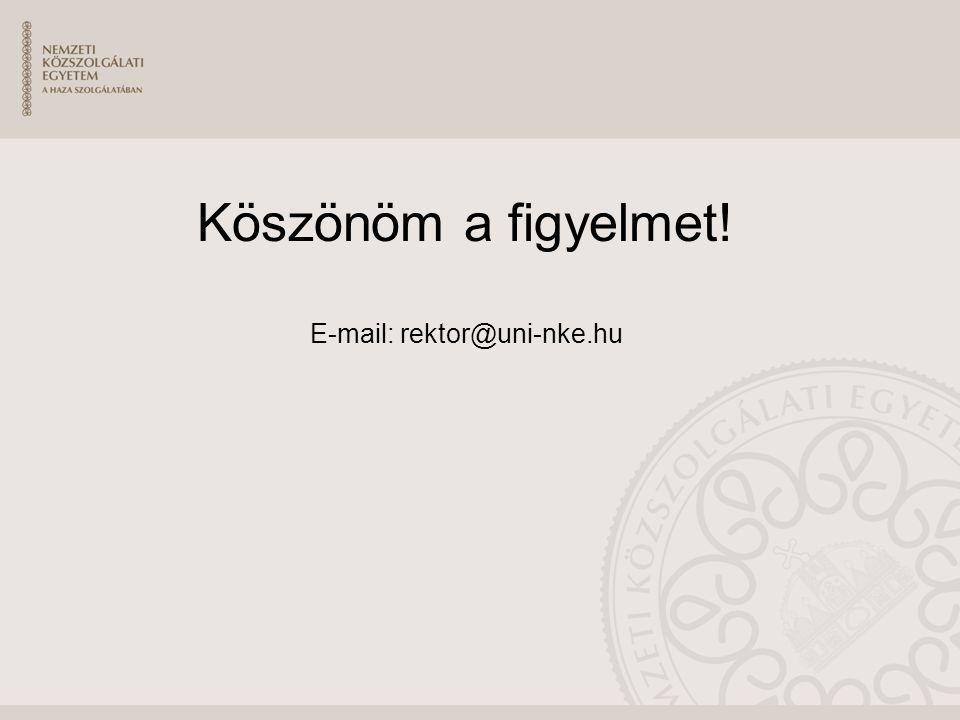 Köszönöm a figyelmet! E-mail: rektor@uni-nke.hu