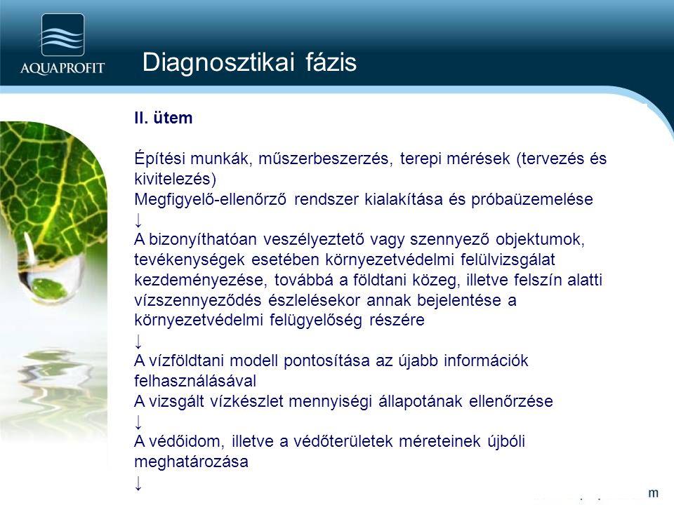 Diagnosztikai fázis II. ütem