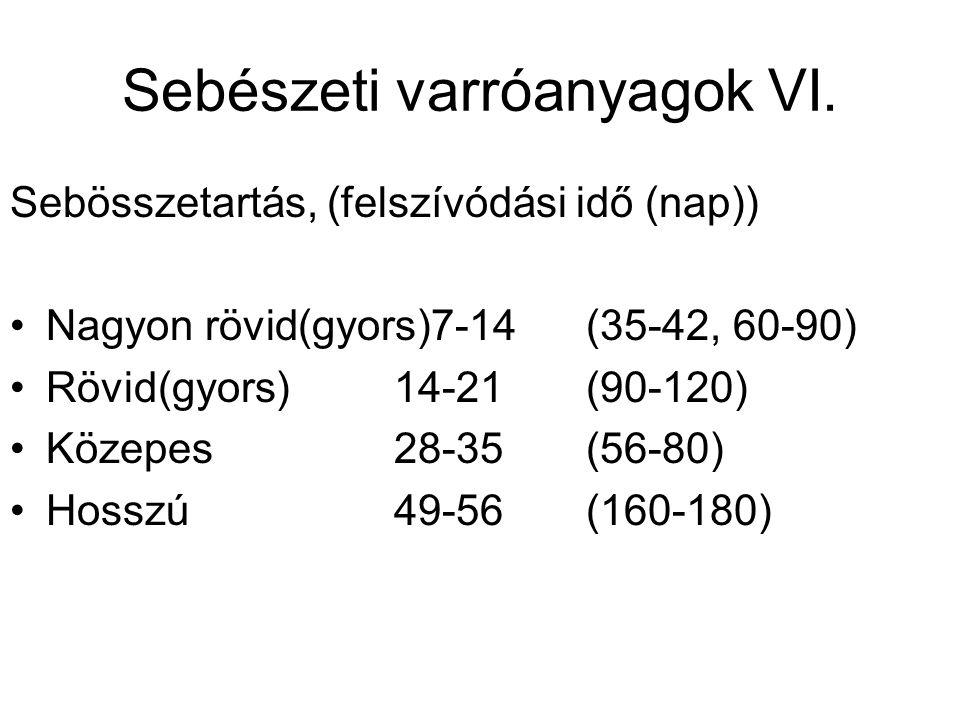 Sebészeti varróanyagok VI.
