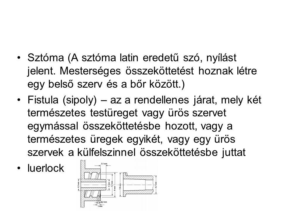 Sztóma (A sztóma latin eredetű szó, nyílást jelent