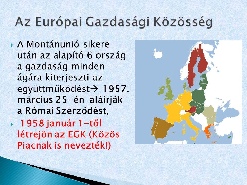 Az Európai Gazdasági Közösség