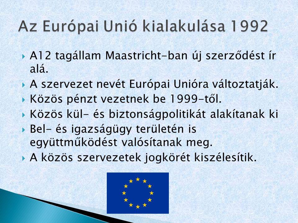 Az Európai Unió kialakulása 1992