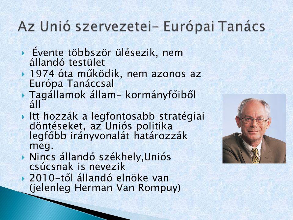 Az Unió szervezetei- Európai Tanács