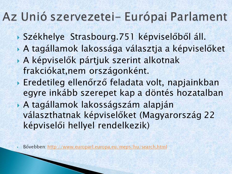 Az Unió szervezetei- Európai Parlament