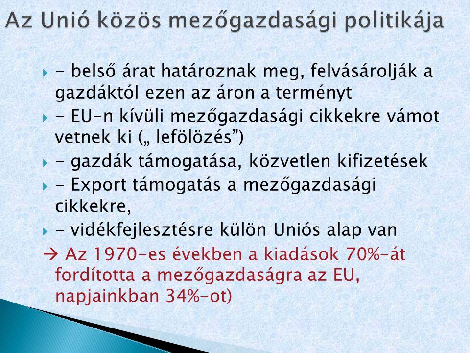 Az Unió közös mezőgazdasági politikája