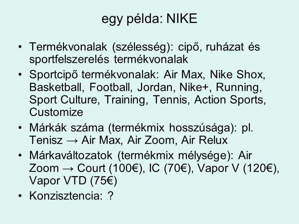 egy példa: NIKE Termékvonalak (szélesség): cipő, ruházat és sportfelszerelés termékvonalak.