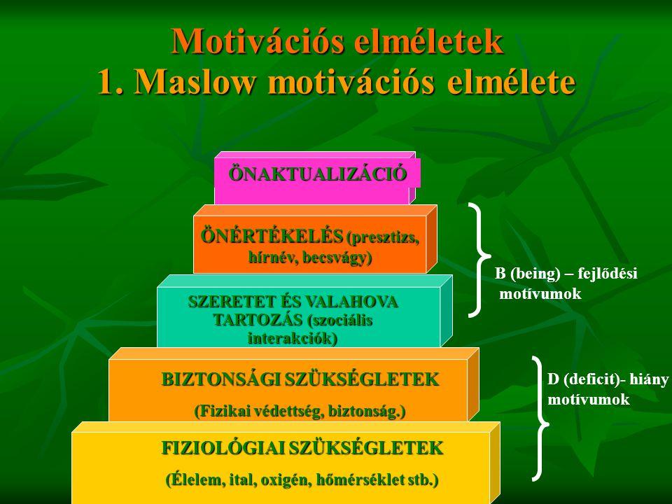 Motivációs elméletek 1. Maslow motivációs elmélete