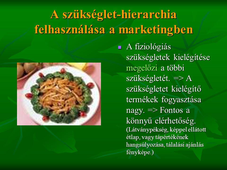 A szükséglet-hierarchia felhasználása a marketingben
