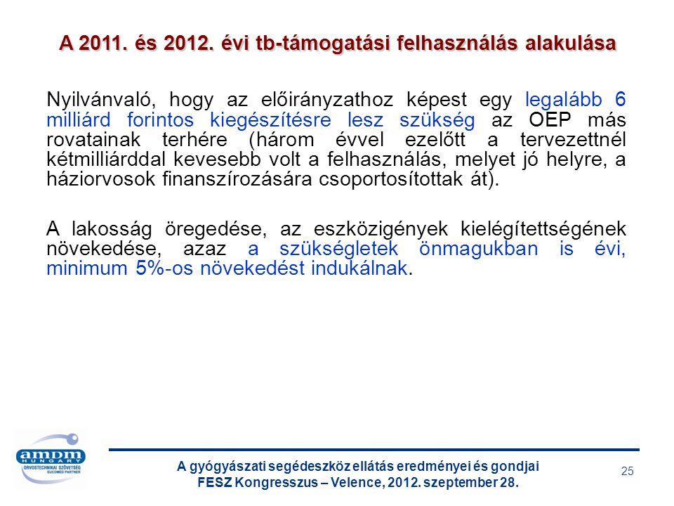 A 2011. és 2012. évi tb-támogatási felhasználás alakulása