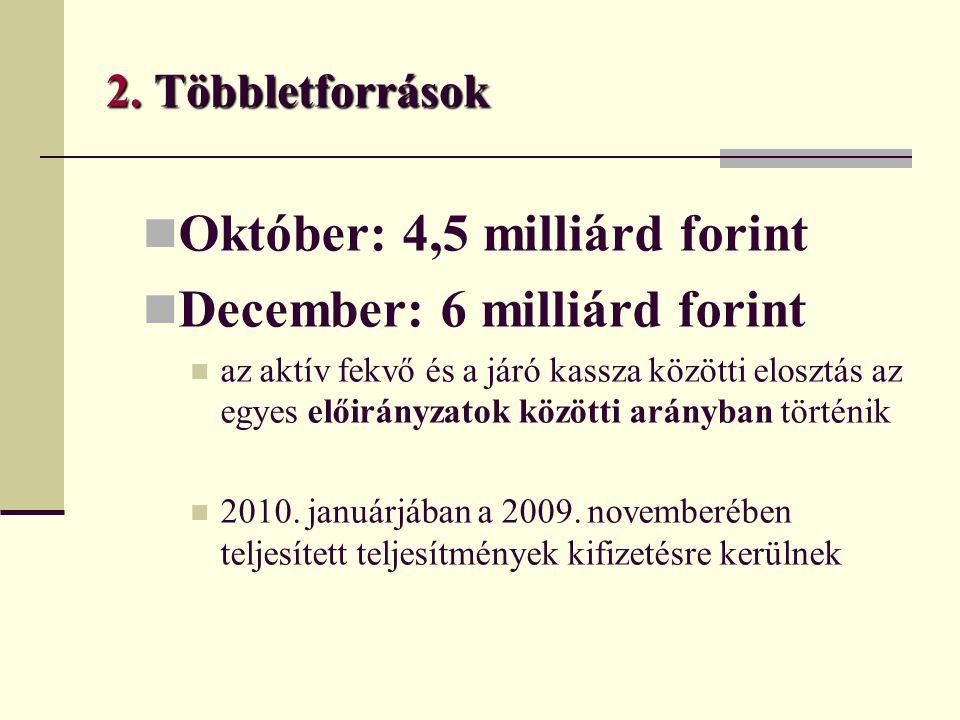 Október: 4,5 milliárd forint December: 6 milliárd forint