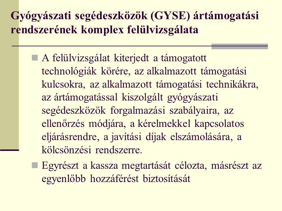 Gyógyászati segédeszközök (GYSE) ártámogatási rendszerének komplex felülvizsgálata