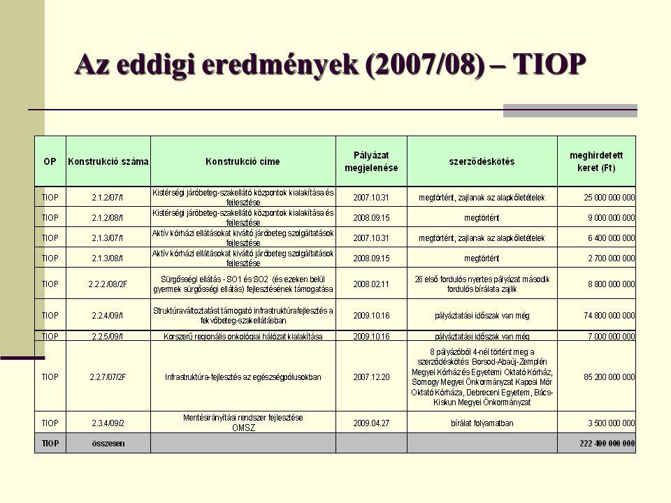 Az eddigi eredmények (2007/08) – TIOP