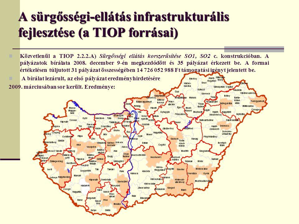 A sürgősségi-ellátás infrastrukturális fejlesztése (a TIOP forrásai)