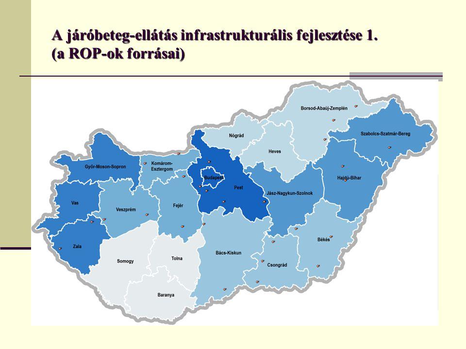 A járóbeteg-ellátás infrastrukturális fejlesztése 1
